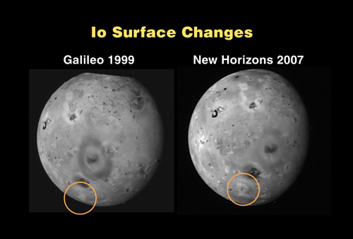 This montage compares similar sides of Io photographed by the Galileo spacecraft in October 1999 (left) and the New Horizons spacecraft: 97 KB; click on the image to view the original website