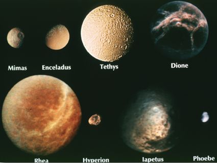 Alcuni satelliti: 19 KB