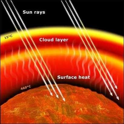 mars and planet venus atmosphere - photo #36