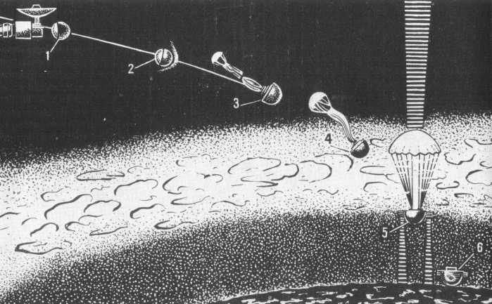 Programa Venera: Las misiones soviéticas a Venus Venera_05b